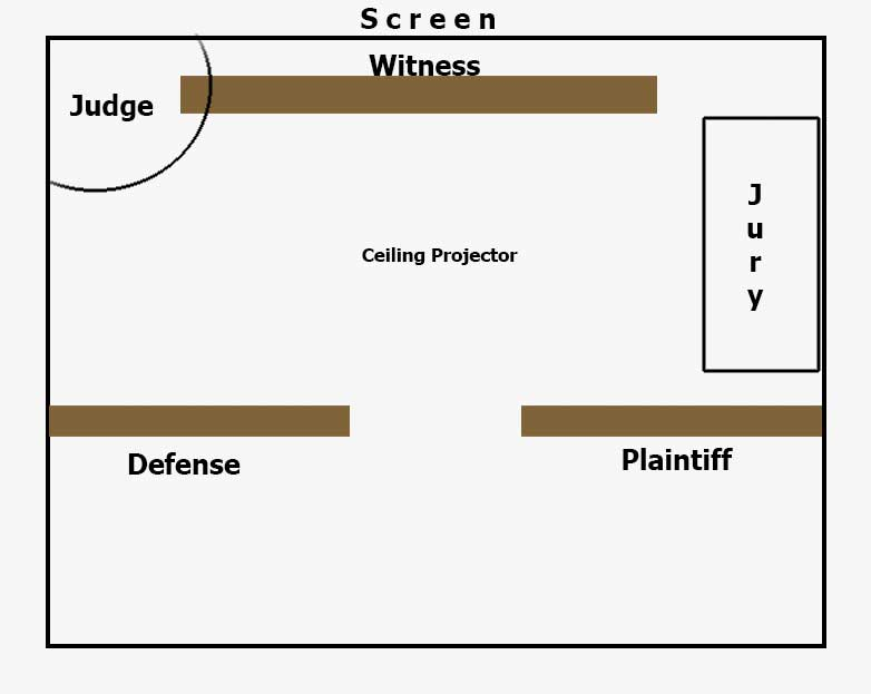 the courtroom layout